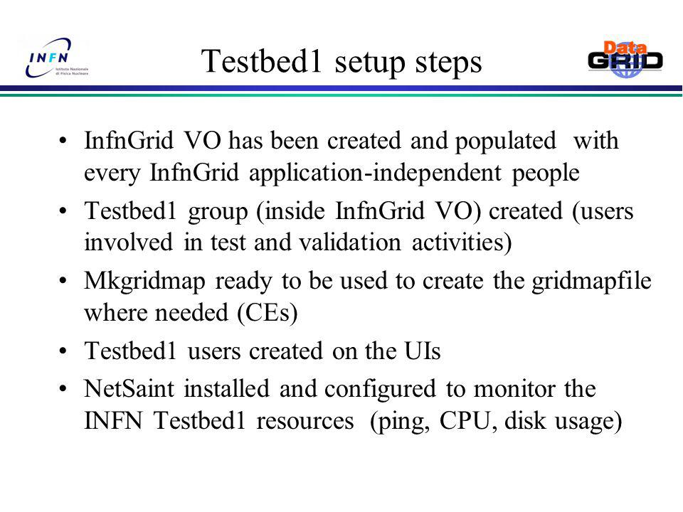 Testbed1 setup steps InfnGrid VO has been created and populated with every InfnGrid application-independent people Testbed1 group (inside InfnGrid VO) created (users involved in test and validation activities) Mkgridmap ready to be used to create the gridmapfile where needed (CEs) Testbed1 users created on the UIs NetSaint installed and configured to monitor the INFN Testbed1 resources (ping, CPU, disk usage)
