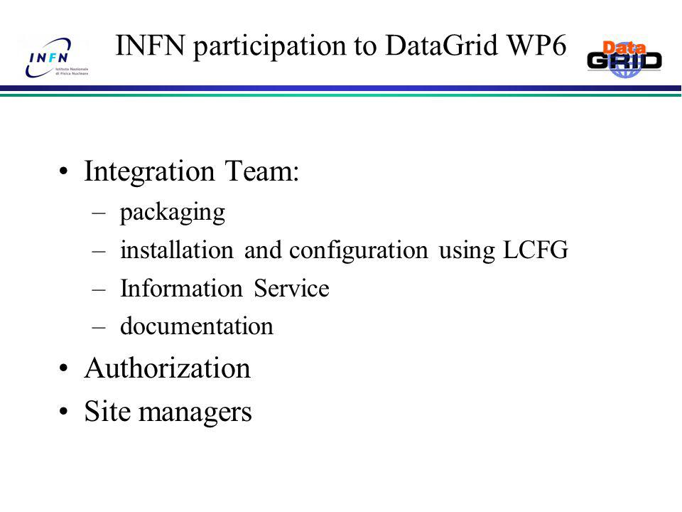 INFN participation to DataGrid WP6 Integration Team: – packaging – installation and configuration using LCFG – Information Service – documentation Authorization Site managers