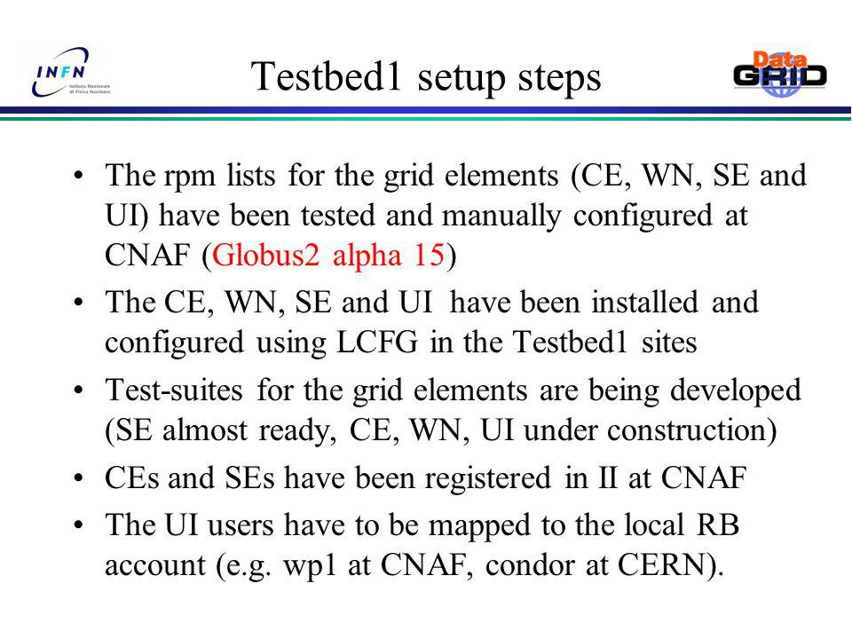 Testbed1 setup steps The rpm lists for the grid elements (CE, WN, SE and UI) have been tested and manually configured at CNAF (Globus2 alpha 15) The CE, WN, SE and UI have been installed and configured using LCFG in the Testbed1 sites Test-suites for the grid elements are being developed (SE almost ready, CE, WN, UI under construction) CEs and SEs have been registered in II at CNAF The UI users have to be mapped to the local RB account (e.g.