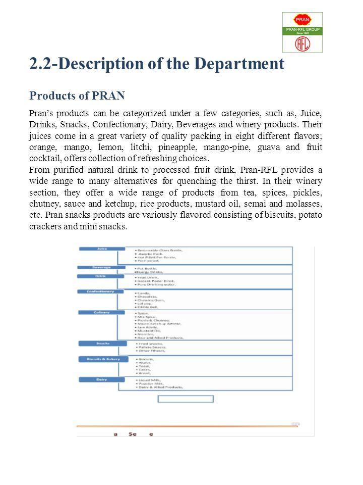 INTERNSHIP REPORT ON Brand Development Strategy of Pran-RFL
